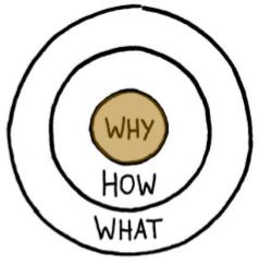 InquiryBeing